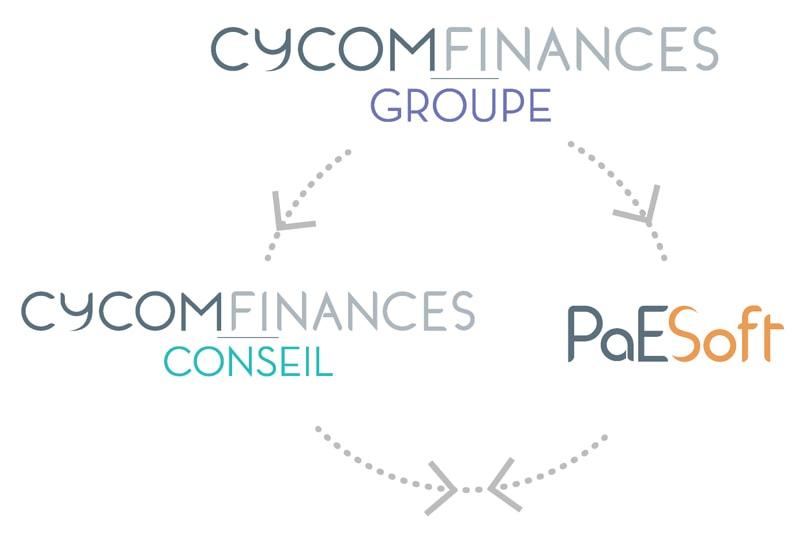 Conseils et édition de logiciel pour banques et assurances
